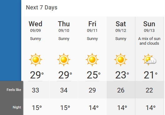 Metro Vancouver forecast from Weather Network Canada