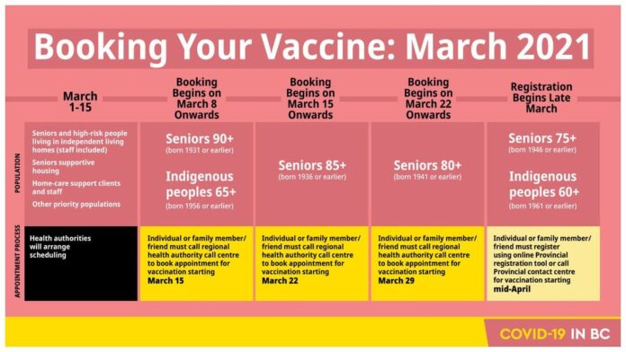 bc vaccine appointment